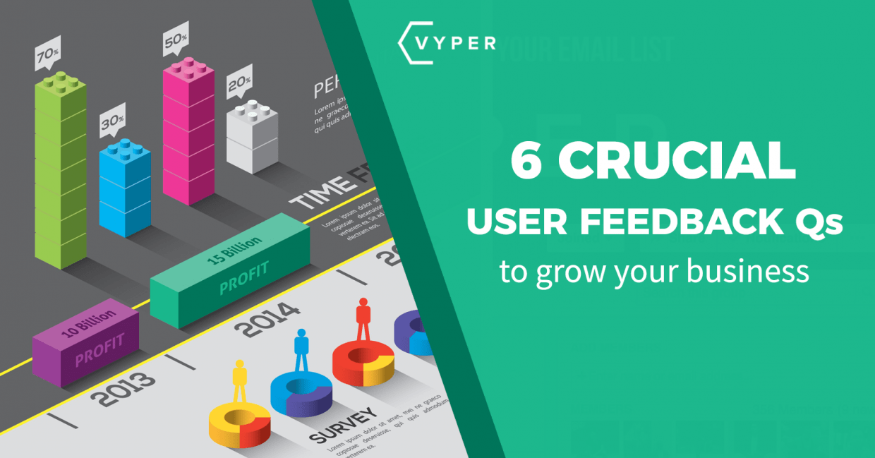 Six Crucial User Feedback Questions (Plus Four to Never Waste Your Time With)