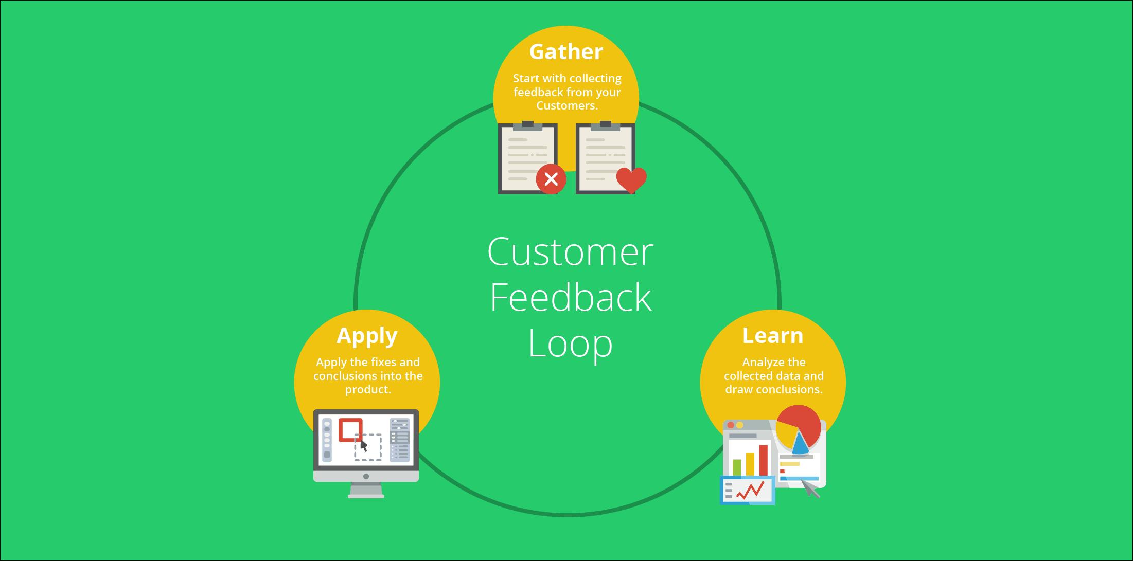 VYPER feedback loop custom entry
